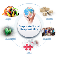 Corporate Responsibility Image text outlined