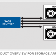 storage array app2