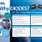 Why Diodes AC DC1