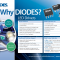 Why Diodes LED3