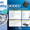 Why Diodes Power Management