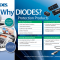 Why Diodes Protection Products