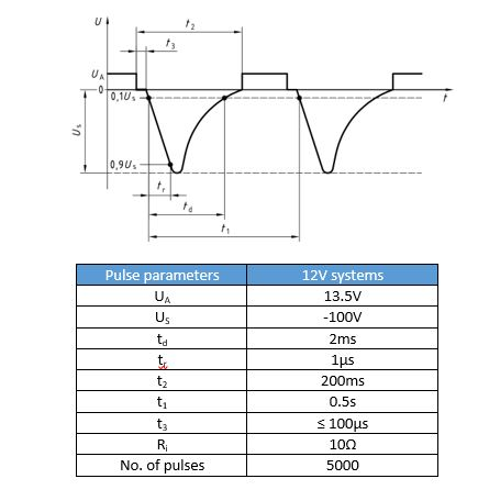 Battery protection figure 3