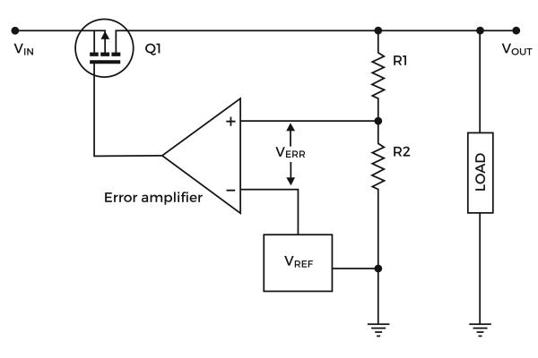 Regulators A Schematic Diagram on ic schematic diagram, template diagram, layout diagram, a schematic drawing, circuit diagram, ups battery diagram, a schematic circuit, simple schematic diagram, as is to be diagram,