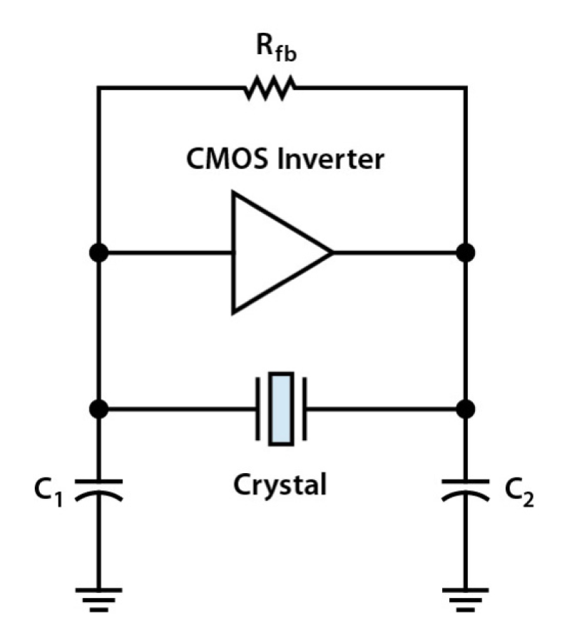 Pierce oscillator using CMOS inverter from Diodes Incorporated