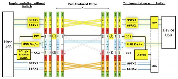 Usb C Otg Wiring Diagram from www.diodes.com