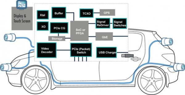 Driving The Digital Car With Analog Components